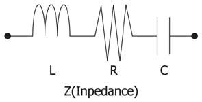 LRC Z impedance