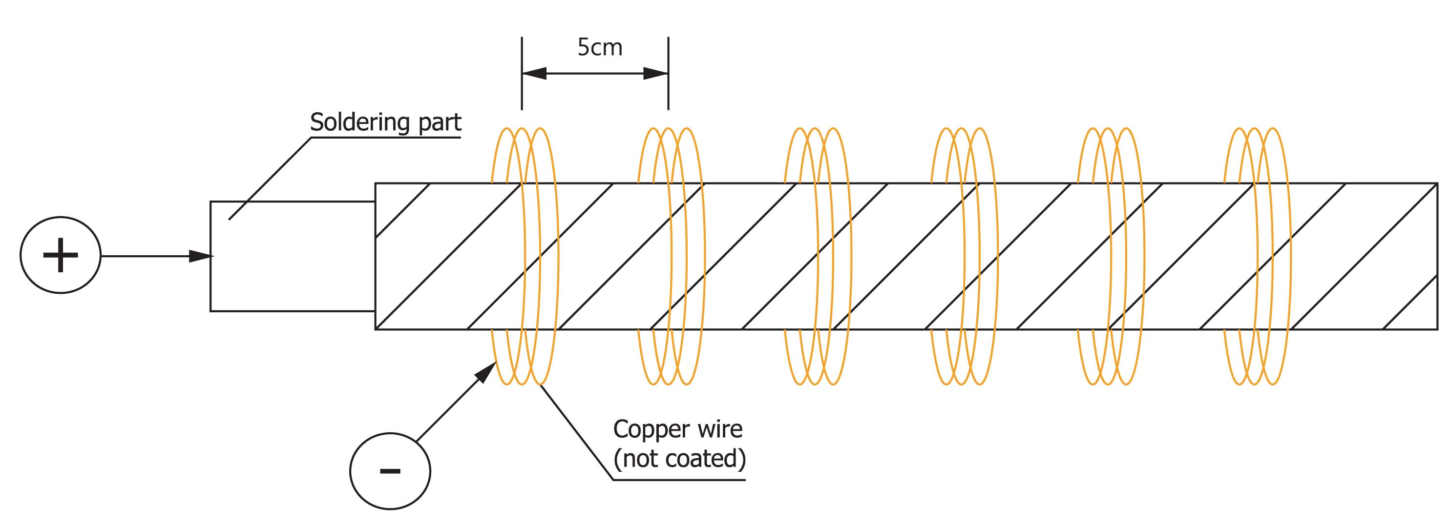 breakdown voltage test for Litz Wire