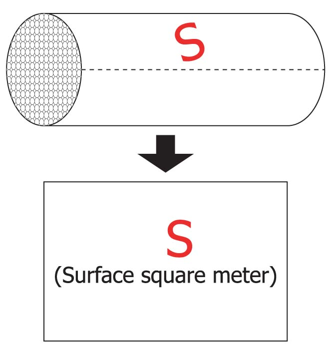 calculation of square meter for silk & nylon on litz wire