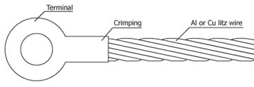 Terminal crimping end of litz wire