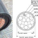 XLPE + PVC Litz Cable