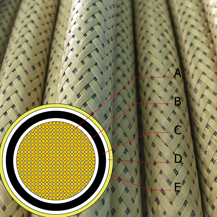 The construction of Litz Cable for Induction Heating, 300℃